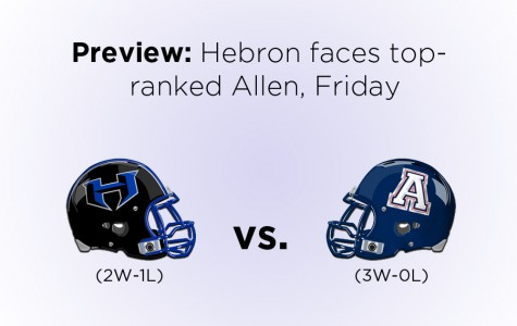 Preview: Hawks' Football takes on Allen, Friday