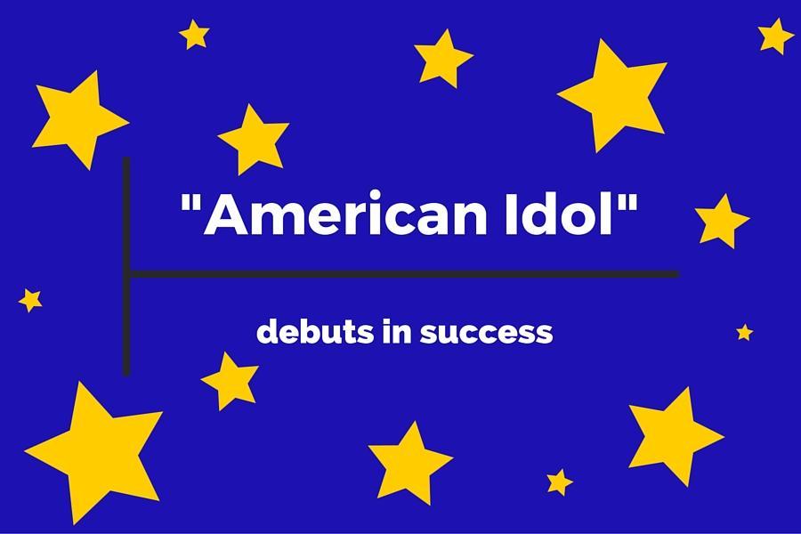 %22American+Idol%22+debuts+in+success