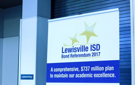 Election day for LISD Bond Referendum May 6