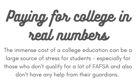 Infographic: Paying for college
