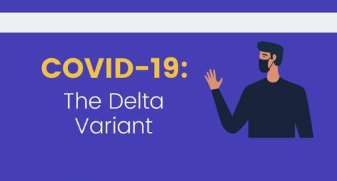 Infographic: CDC recommends third vaccine dose for the delta variant
