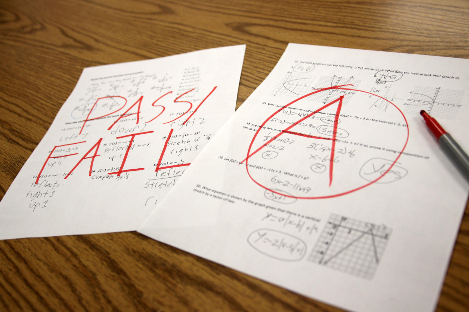 Opinion: Grading a grading system